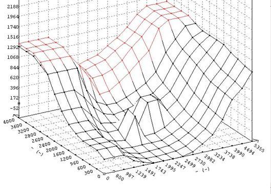 http://www.fatty-fuels.de/TDI-Probleme/TDI-Probleme-Dateien/image030.jpg